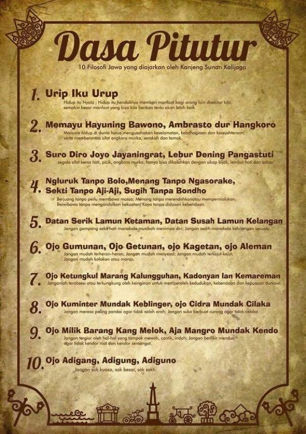 Image : Gaya Bahasa dan Tanda Peradaban Jaman